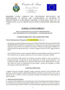ISTITUZIONE DELL'ELENCO TRIENNALE DEI PROFESSIONISTI DI FIDUCIA DEL COMUNE.